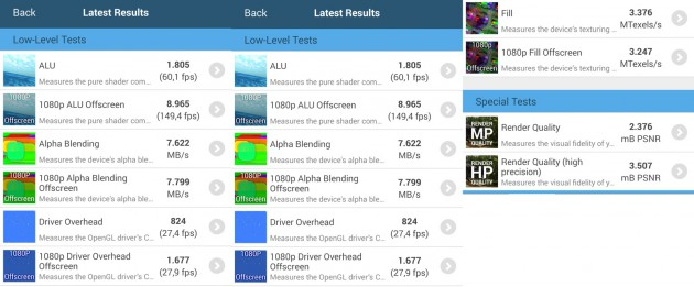 GFXBench HTC One M8