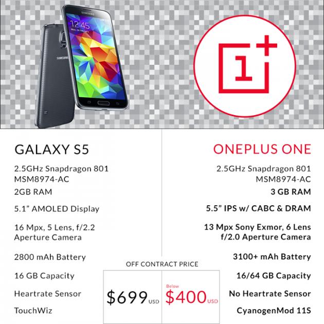 OnePlus-S5-Comparison
