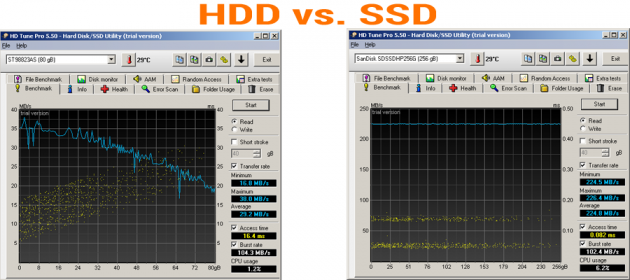 HD-Tune-HDD-Private-Platte