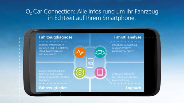 o2 Car Connection gibt Smartphone-Nutzern volle Kontrolle übers Auto