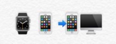 watch-phone-mac_emoji_1