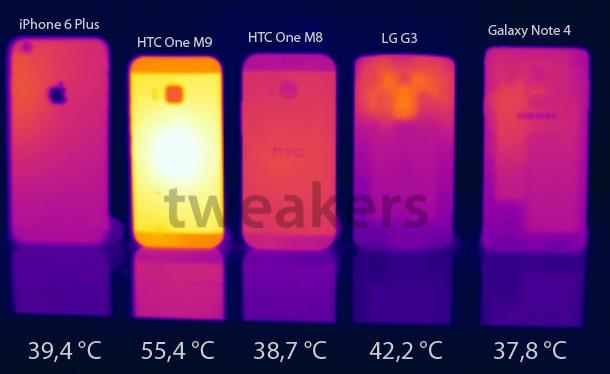 tweakers_htc_onem9_heat