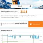 Huawei MediaPad X1 7.0 Benchmark PC Mark 8