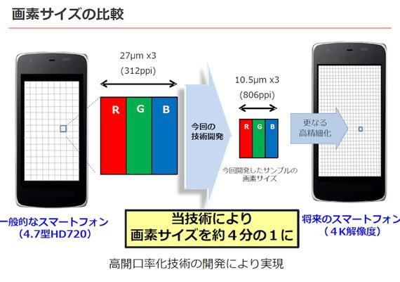 Sharp-5.5-4k-806ppi_2