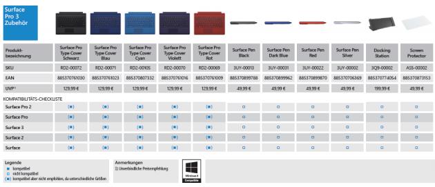 Surface Pro 3 Kompatibilität