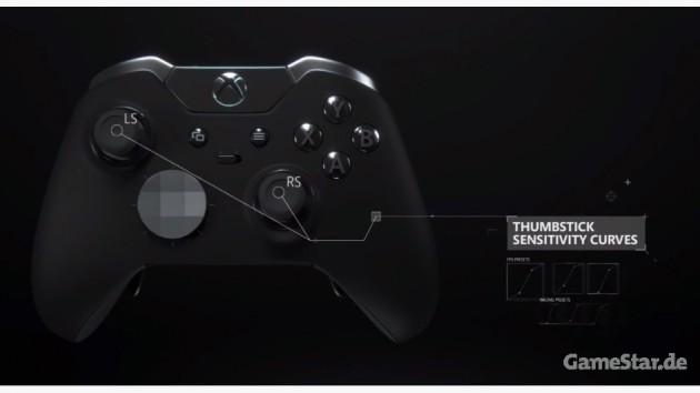 Xbox One - Elite-Controller