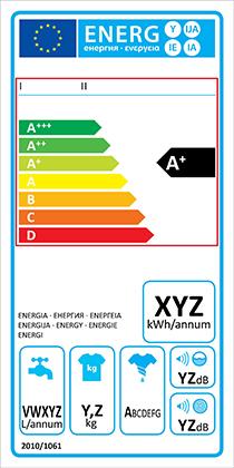 Energieeffizienzlabel Waschmaschine Effizienz