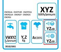 Energieeffizienzlabel Waschmaschine Geräusch