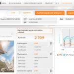 HP Spectre x360 - 3D Mark - Sky Diver [Win 10]