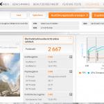 HP Spectre x360 - 3D Mark - Sky Diver [Win 8.1]