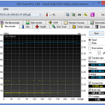 HP Spectre x360 - HD Tune Pro  [Win 8.1]