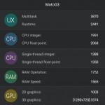 Motorola Moto G3 AnTuTu Benchmark