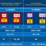 Intel Skylake: Spezifikationen der neuen Notebook-CPUs
