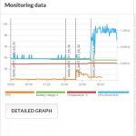 3DMark SlingShot ES 30 Benchmark Huawei G8