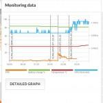 3DMark SlingShot ES 30 Benchmark Medion X5020