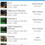 GFXBench OpenGL 401 Benchmark Medion X5020