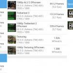GFXBench OpenGL 402 Benchmark Huawei G8