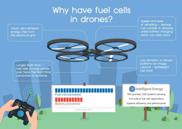 2430048_Drone_infographic_Final-02