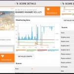 Huawei Y6. Nicht genug Leistung für einen Score: 3DMark Slingshot