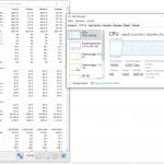 Temperaturen der CPU-Kerne