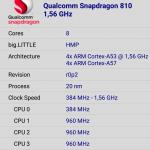 CPU-Cores