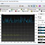 HDTune SSD Read