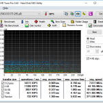 HDTune SSD Access Time