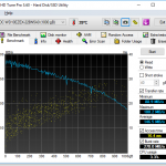 HDTune HDD Read