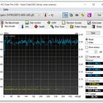 M.2-Testmodul: HD Tune Pro