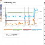 3DMark Sling Shot ES3.1 Benchmark Samsung Galaxy S7