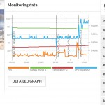 3DMark Sling Shot ES3.1 Benchmark Samsung Galaxy S7 edge