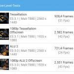 GFXBench OpenGL 4.0.2 Benchmark Samsung Galaxy S7