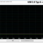 USB 2.0 Typ A -> Typ C