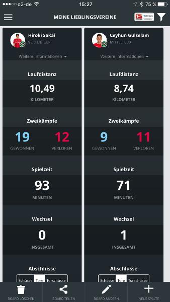 Hermes Bundesliga Facts Vergleich Spieler