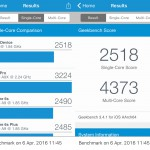 Das iPhone SE im Geekbench-Test.