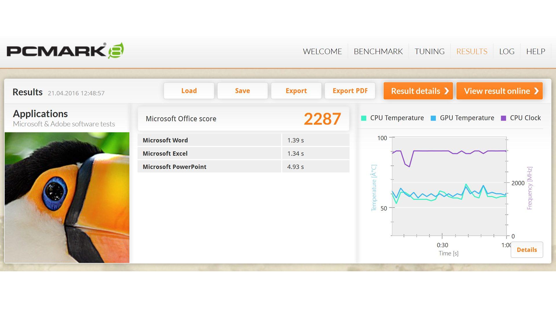 HP Spectre x360 15-ap006ng PC-Mark-Applications
