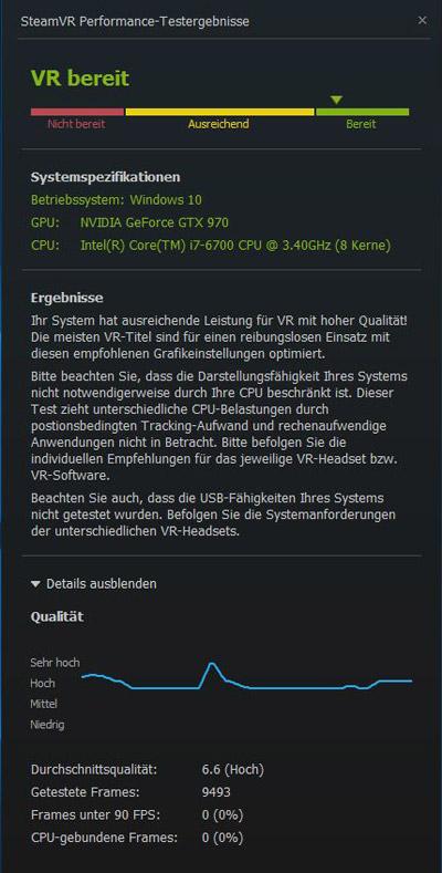 Unser Testsystem ist gut für VR mit der HTC Vive geeignet.