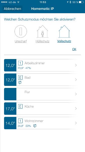 Homematic IP Starter-Set Sicherheit plus Hauptuebersicht