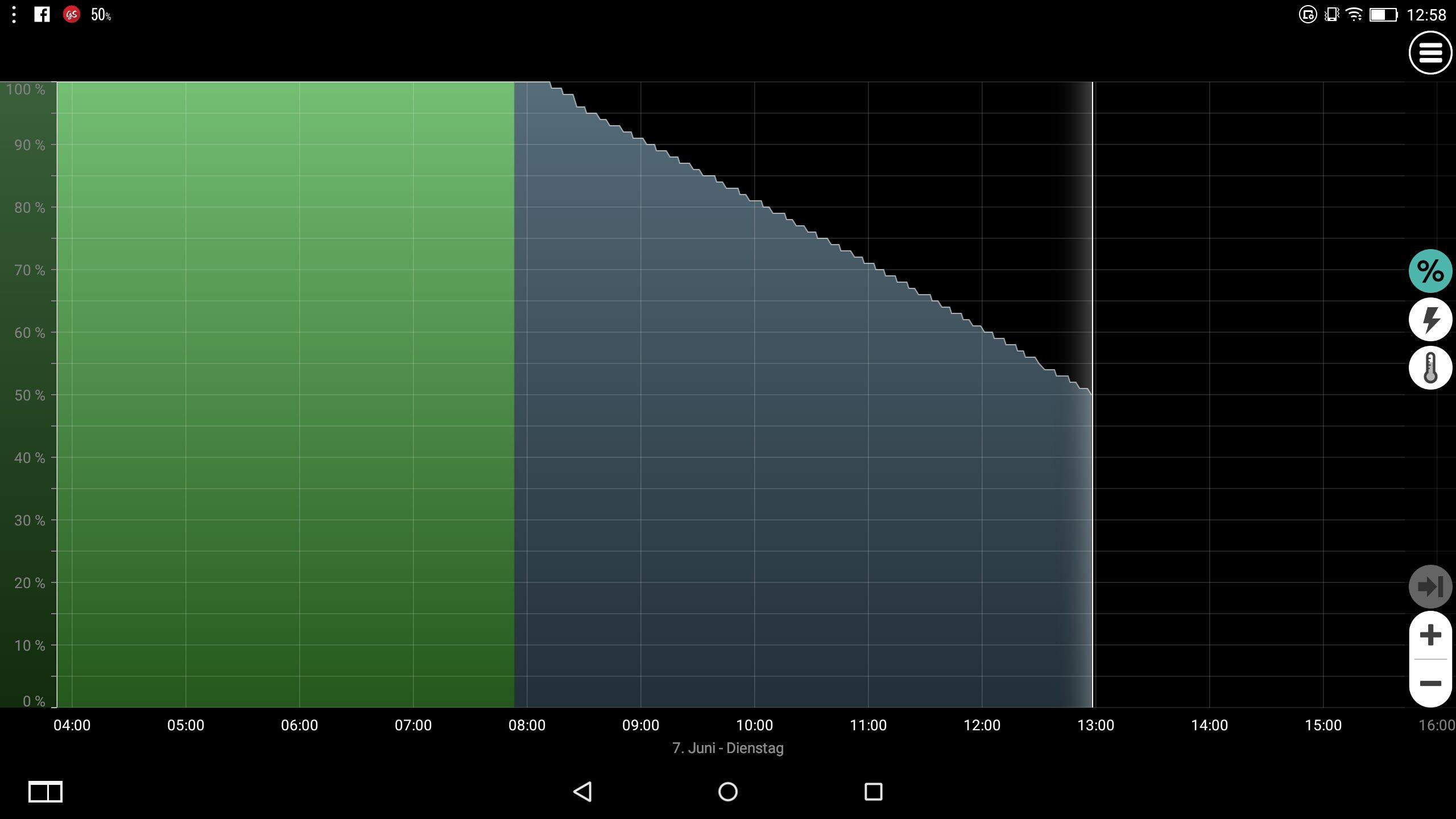 Lenovo Yoga 2 Pro-1380F – Akkuentladekurve (50%)