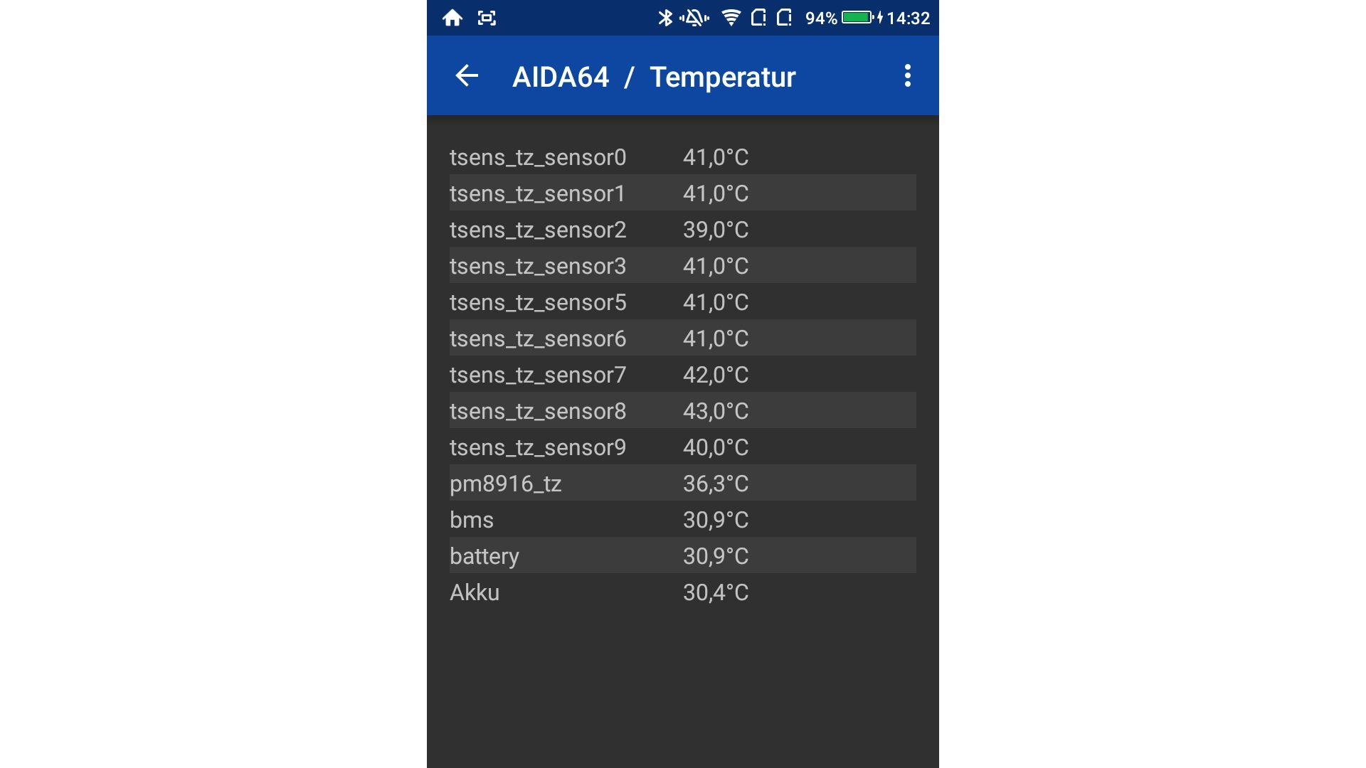 Coolpad-Torino-AIDA64-Temperatur