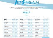 JetStream Benchmark Huawei P9