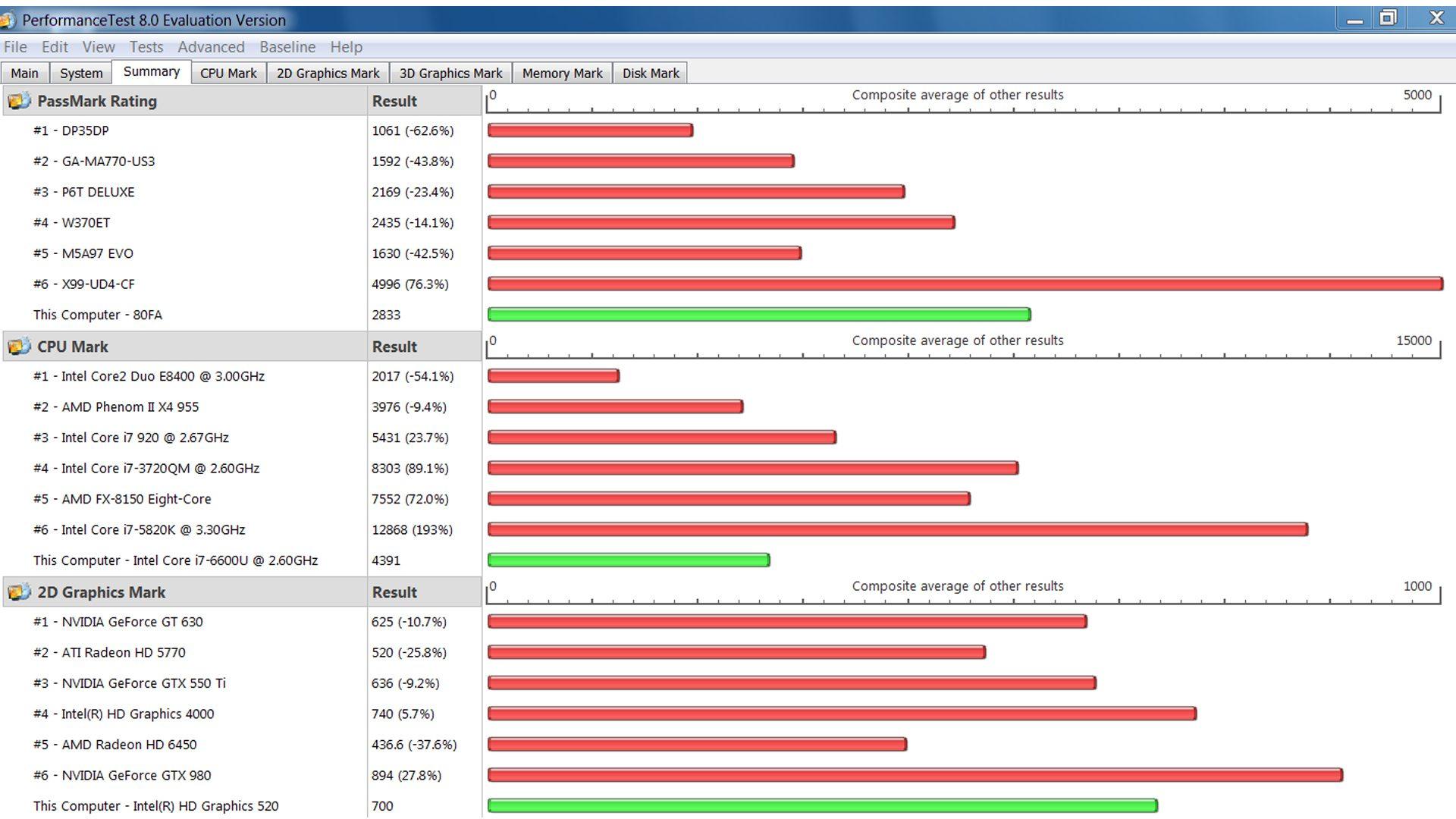 HP-EliteBook-1040-G3-V1B13EA-Vergleich-2