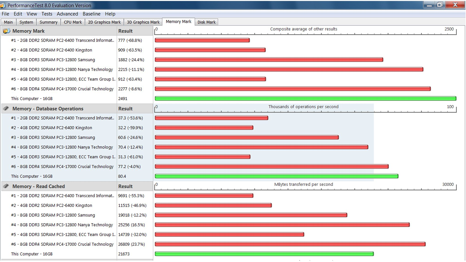 HP-EliteBook-1040-G3-V1B13EA-Vergleich-5