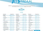 JetStream Benchmark Honor 8