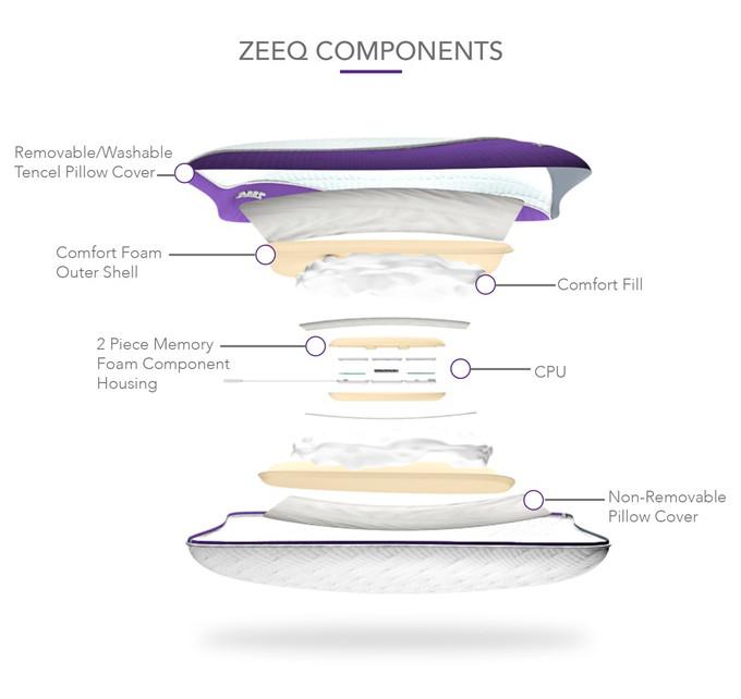 zeeq smartes kopfkissen wiegt in den schlaf und stoppt das schnarchen. Black Bedroom Furniture Sets. Home Design Ideas
