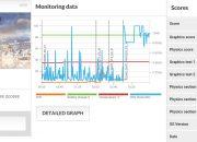 3DMark Sling Shot Benchmark HTC Desire 628