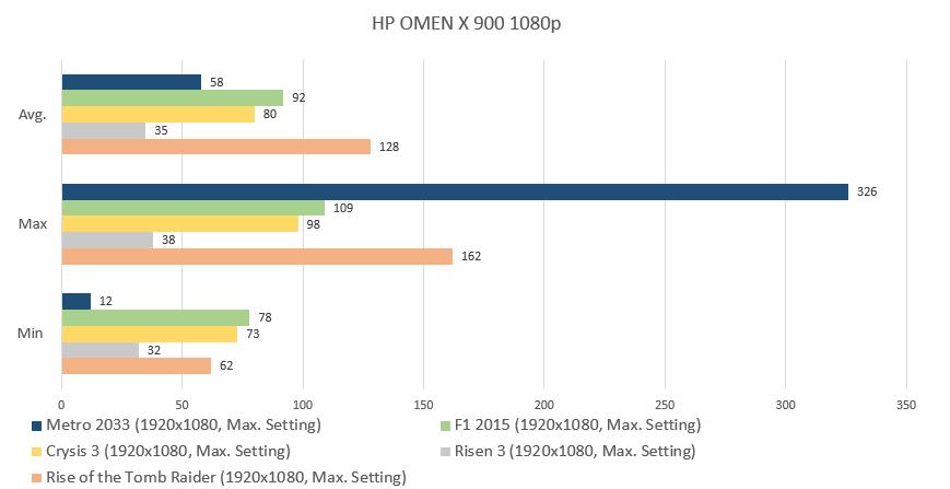 omen-1080p
