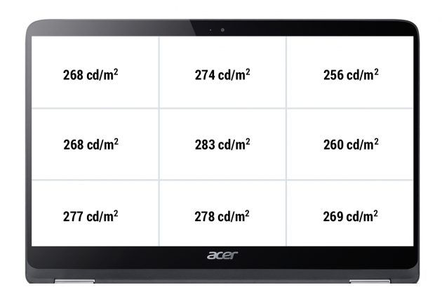 acer_spin7_displayhelligkeit