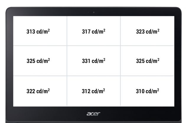 acer_swift7-displayhelligkeit