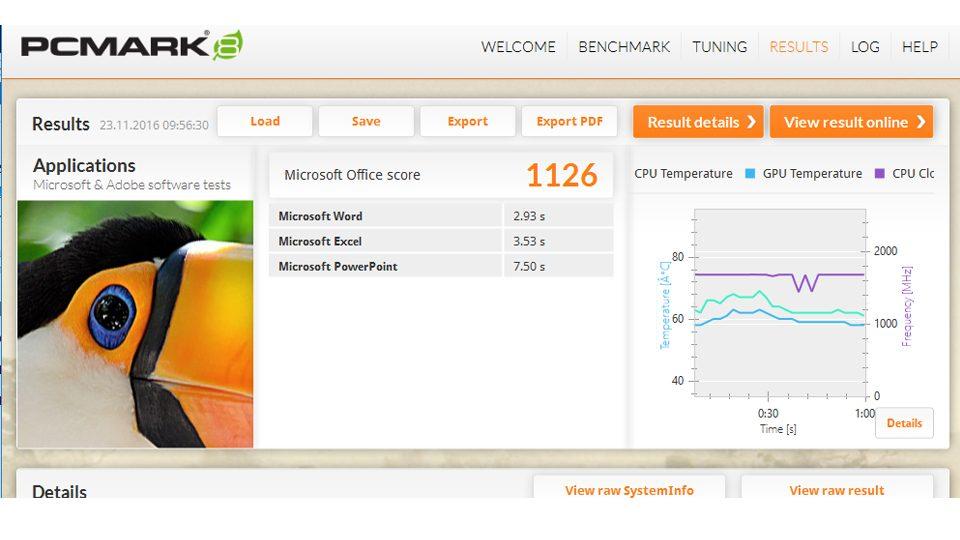 odys-vario-pro-benchmark_3